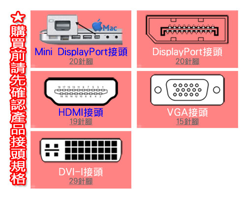 Mini DisplayPort轉HDMI螢幕轉接線 Adapter